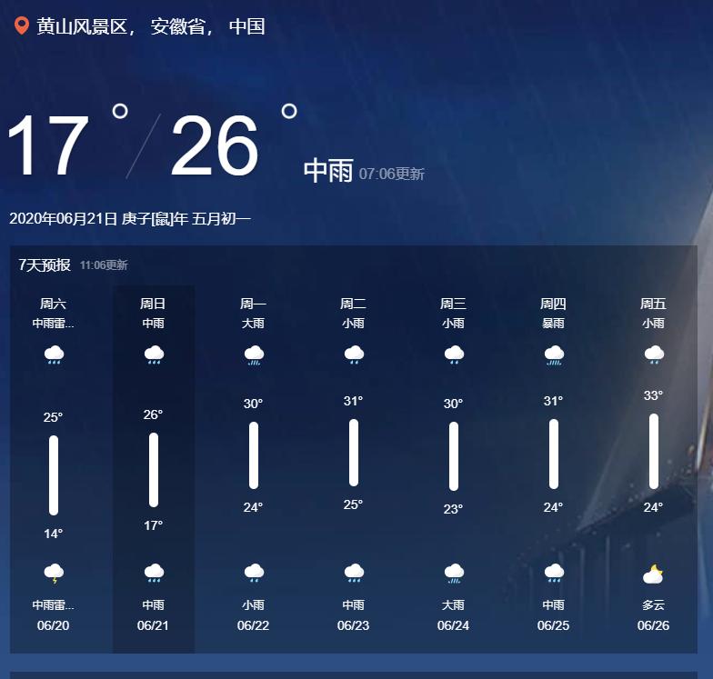黄山风景区7天天气