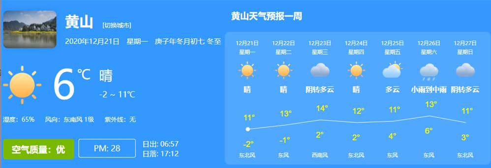 黄山天气预报1221
